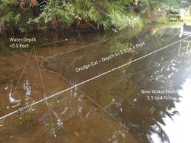 Dredge cut line in fine sediments.